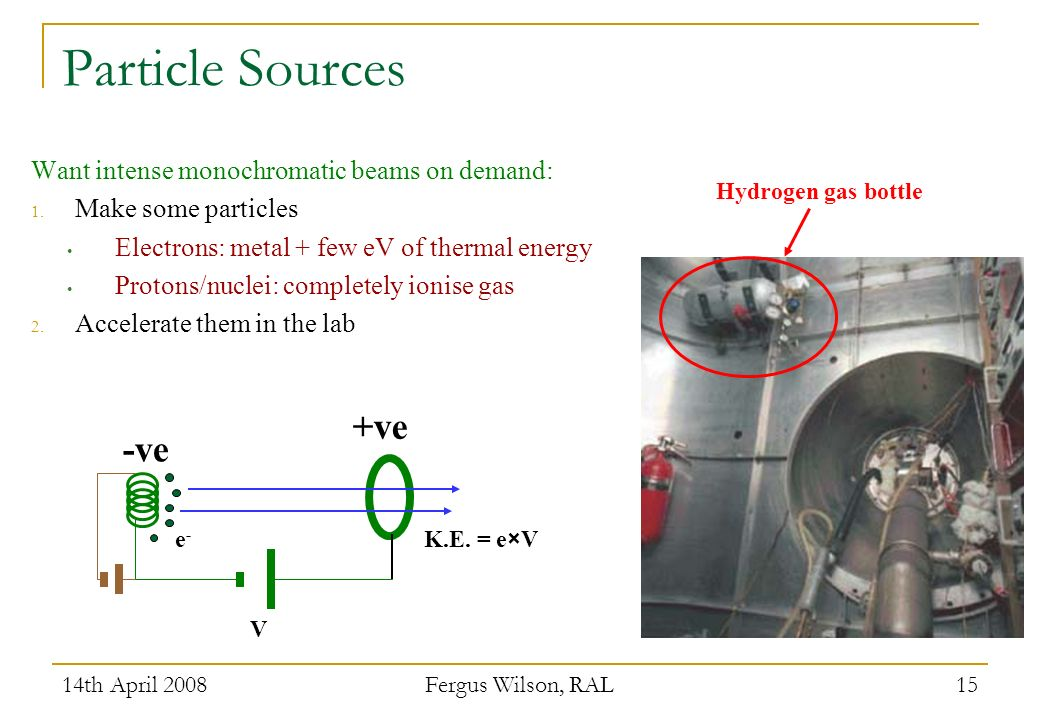 14th April 2008 Fergus Wilson, RAL 15 Particle Sources Want intense monochromatic beams on demand: 1. Make some particles Electrons: metal + few eV of