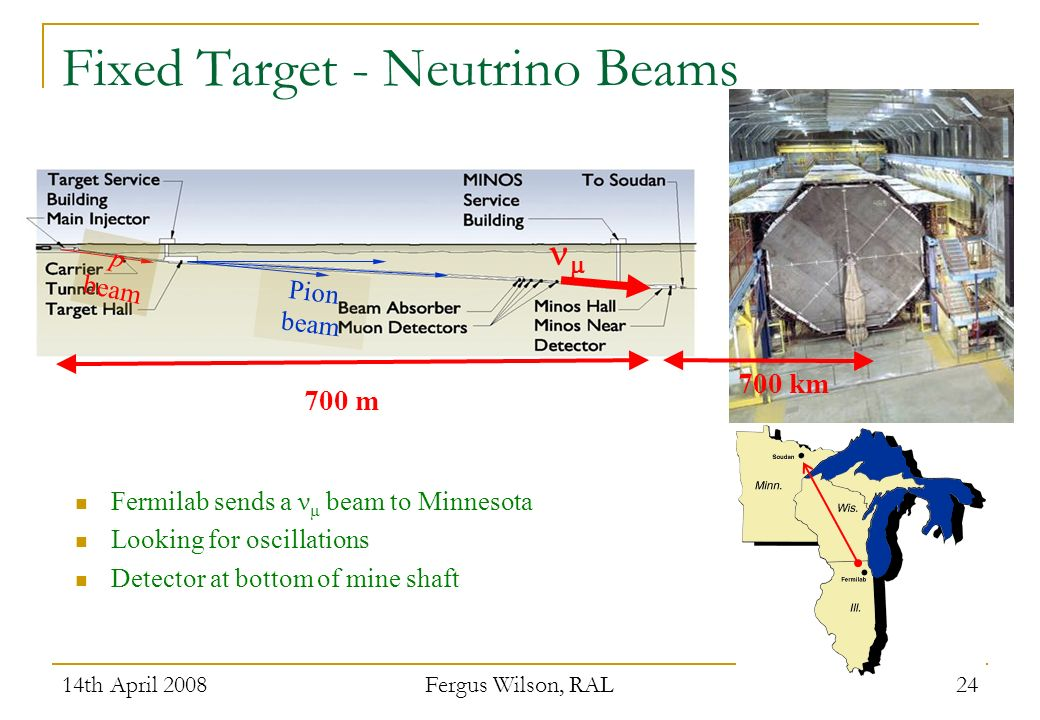 14th April 2008 Fergus Wilson, RAL 24 Fixed Target - Neutrino Beams Fermilab sends a ν μ beam to Minnesota Looking for oscillations Detector at bottom of mine shaft p beam Pion beam 700 km 700 m