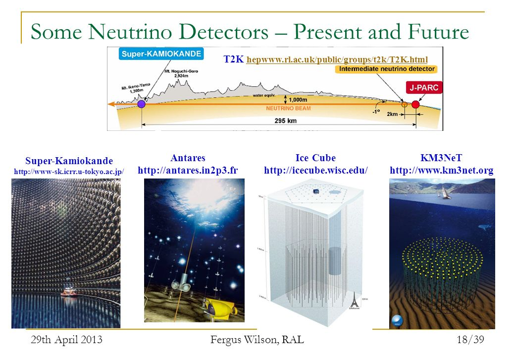 29th April 2013 Fergus Wilson, RAL 18/39 Some Neutrino Detectors – Present and Future Antares http://antares.in2p3.fr Ice Cube http://icecube.wisc.edu