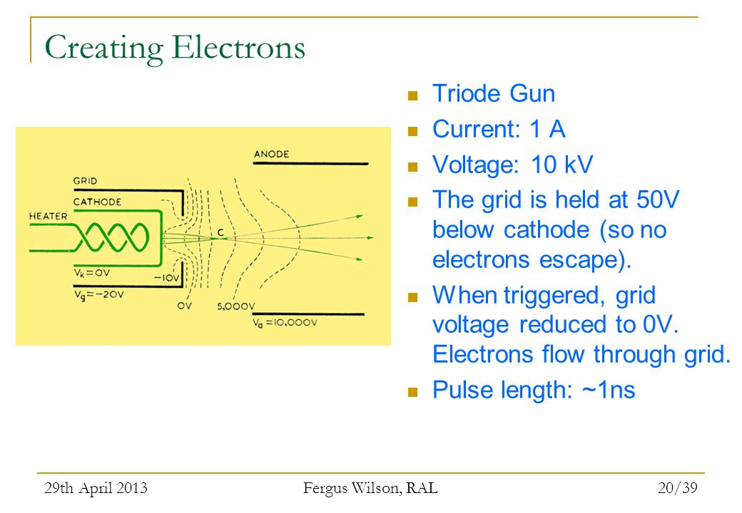 29th April 2013 Fergus Wilson, RAL 20/39 Creating Electrons Triode Gun Current: 1 A Voltage: 10 kV The grid is held at 50V below cathode (so no electr