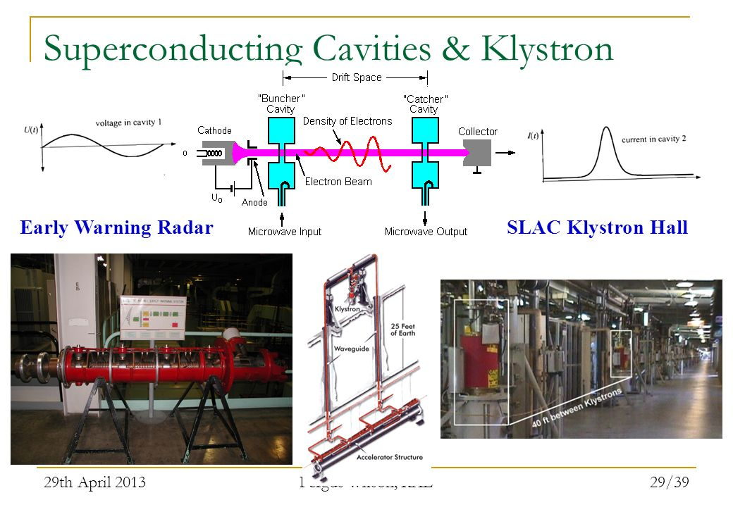 29th April 2013 Fergus Wilson, RAL 29/39 Superconducting Cavities & Klystron Early Warning Radar SLAC Klystron Hall