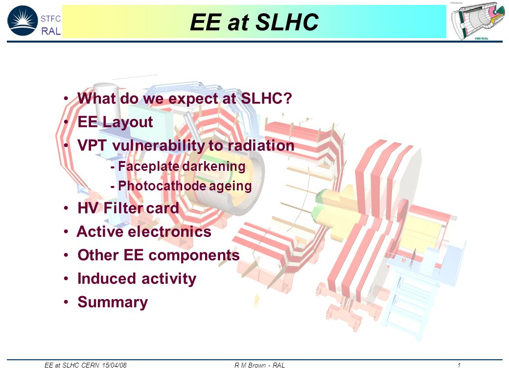STFC RAL EE at SLHC CERN 15/04/08 R M Brown - RAL 1 EE at SLHC What do we expect at SLHC? EE Layout VPT vulnerability to radiation - Faceplate darkeni
