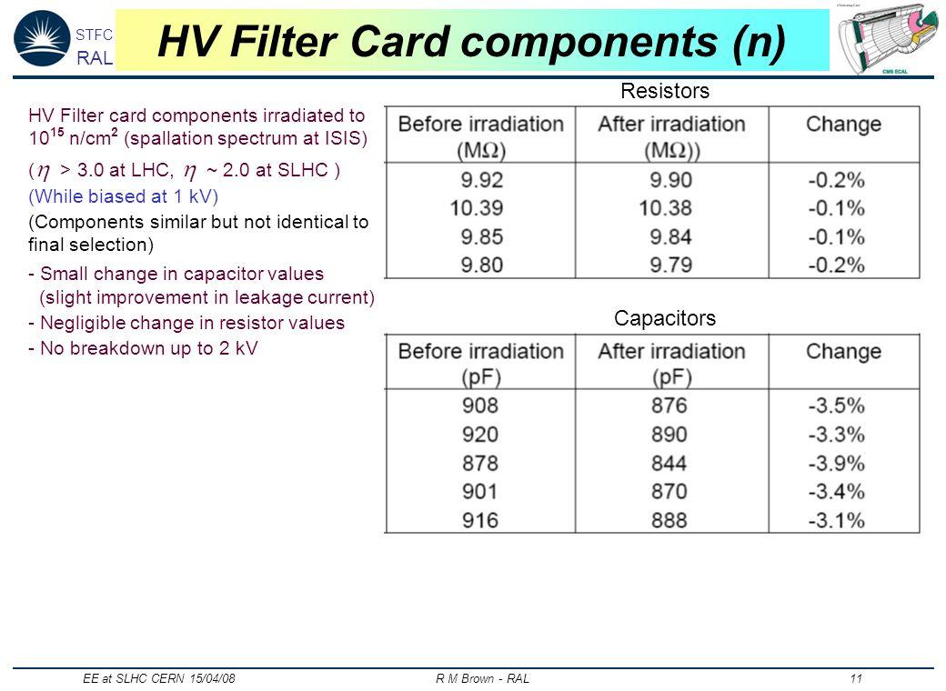 STFC RAL EE at SLHC CERN 15/04/08 R M Brown - RAL 11 HV Filter Card components (n) HV Filter card components irradiated to 10 15 n/cm 2 (spallation sp