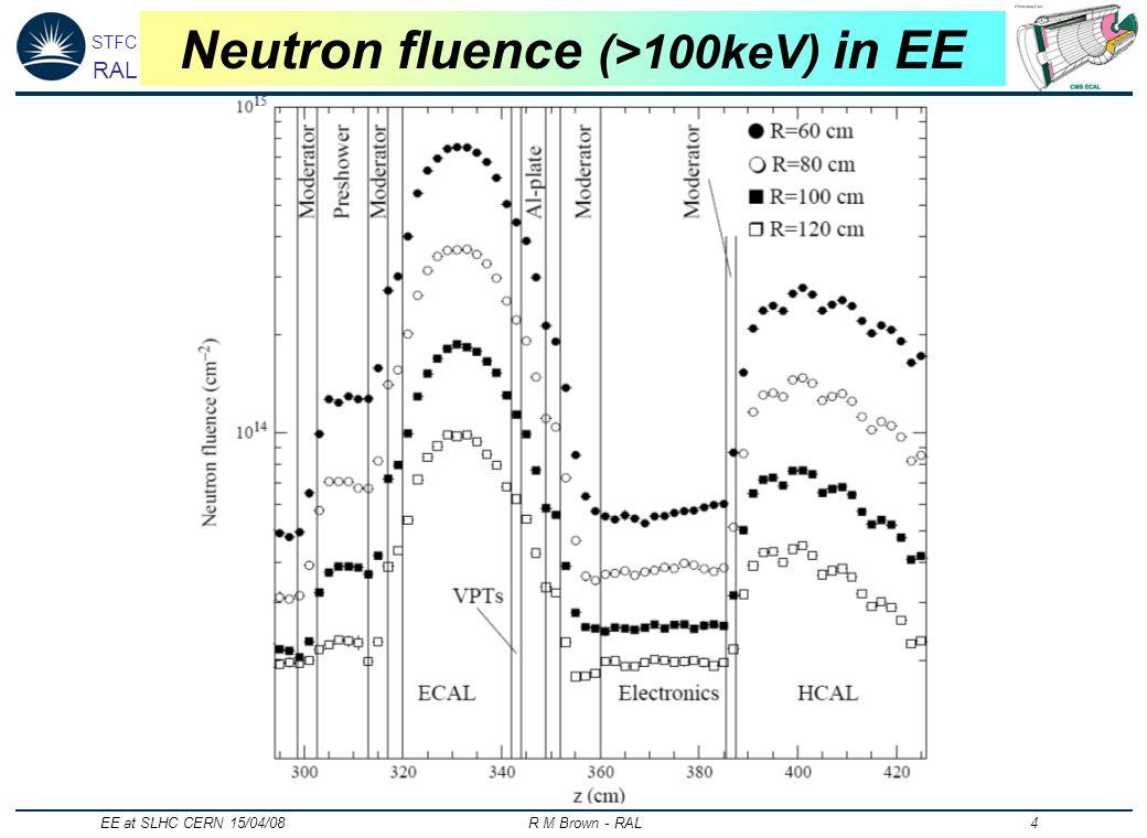 STFC RAL EE at SLHC CERN 15/04/08 R M Brown - RAL 4 Neutron fluence (>100keV) in EE