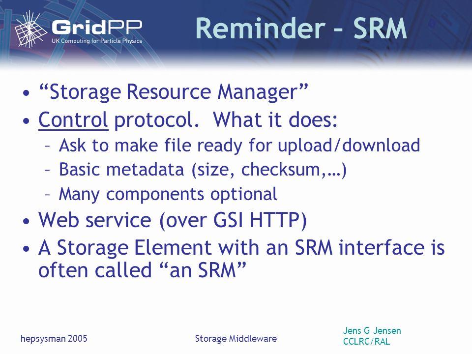 Jens G Jensen CCLRC/RAL hepsysman 2005Storage Middleware Reminder – SRM Storage Resource Manager Control protocol.