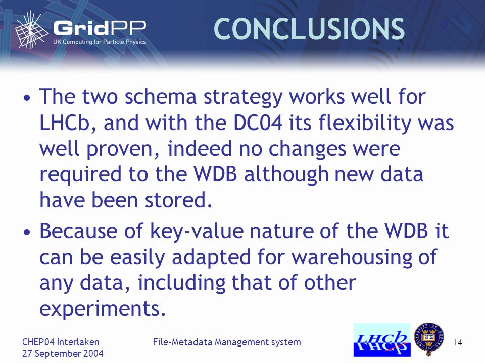 CHEP04 Interlaken 27 September 2004 File-Metadata Management system14 CONCLUSIONS The two schema strategy works well for LHCb, and with the DC04 its flexibility was well proven, indeed no changes were required to the WDB although new data have been stored.