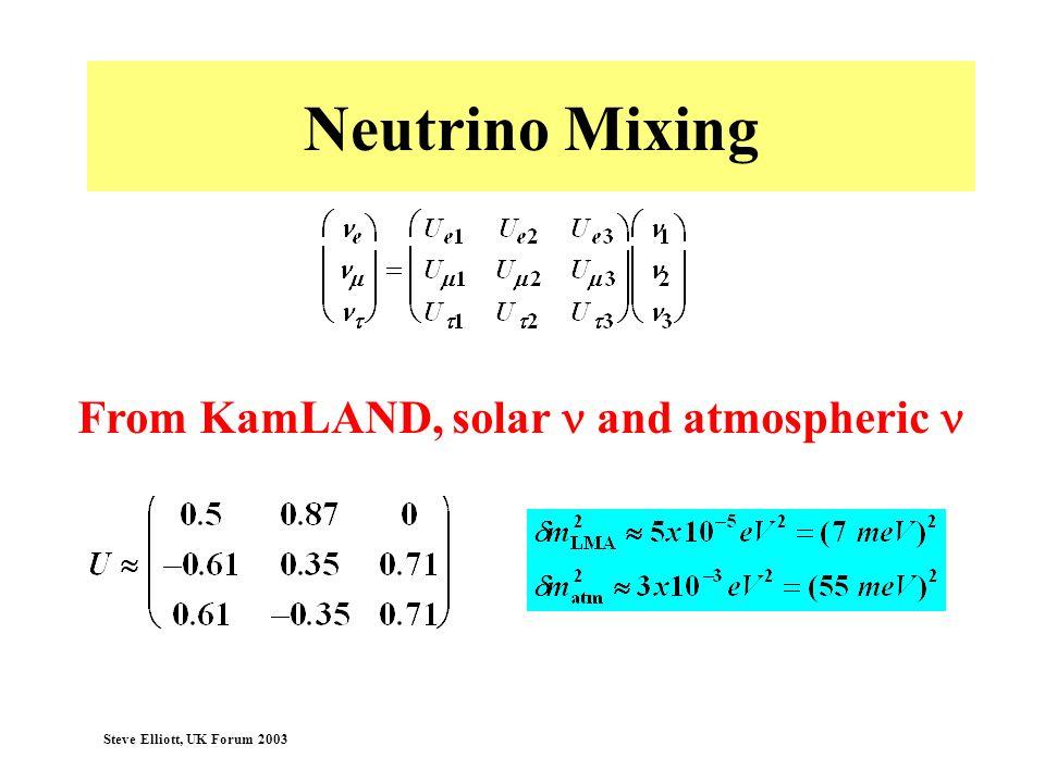 Steve Elliott, UK Forum 2003 Neutrino Mixing From KamLAND, solar and atmospheric