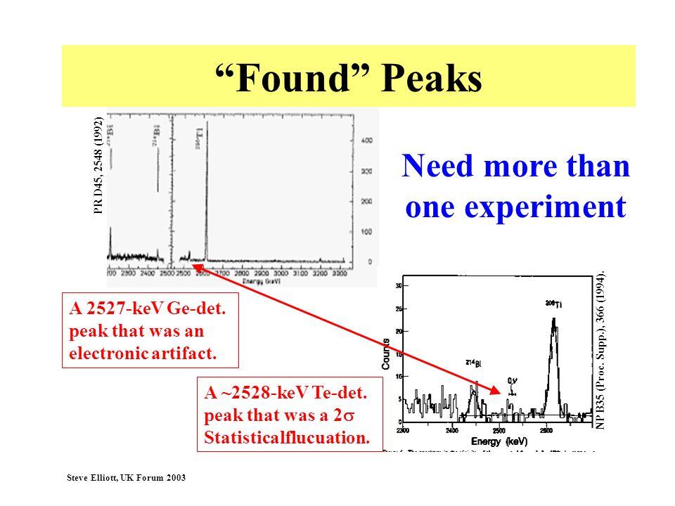 Steve Elliott, UK Forum 2003 Found Peaks PR D45, 2548 (1992) A 2527-keV Ge-det. peak that was an electronic artifact. A ~2528-keV Te-det. peak that wa