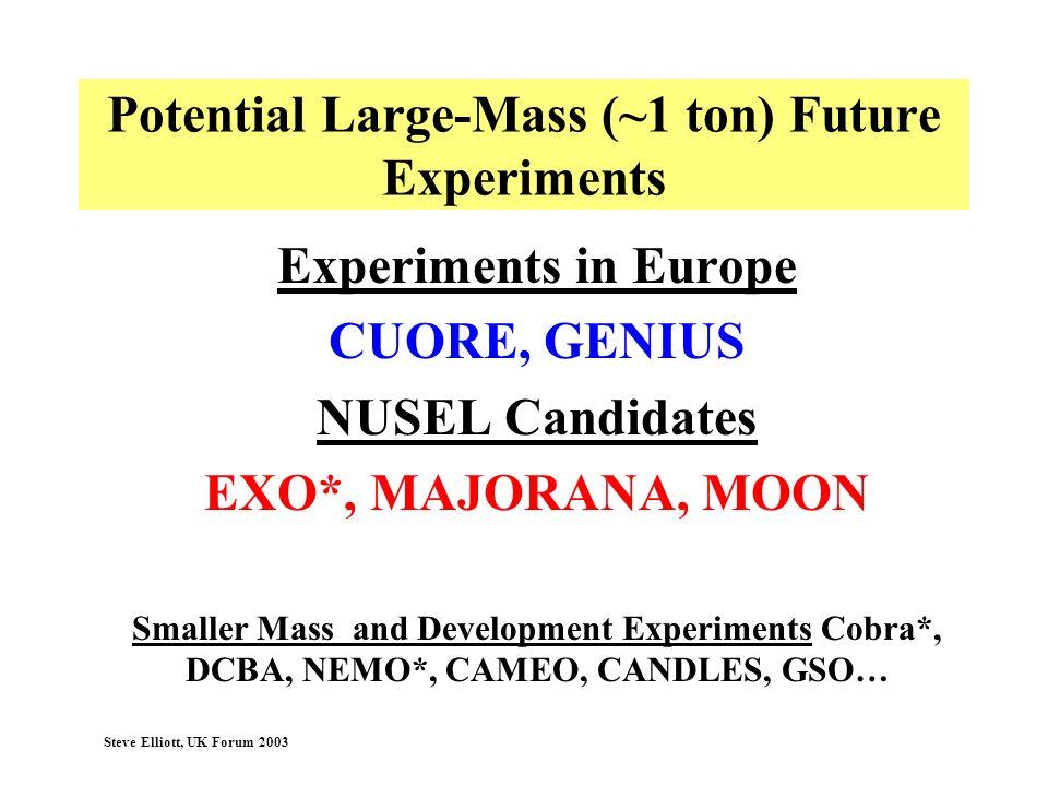 Steve Elliott, UK Forum 2003 Potential Large-Mass (~1 ton) Future Experiments Experiments in Europe CUORE, GENIUS NUSEL Candidates EXO*, MAJORANA, MOO