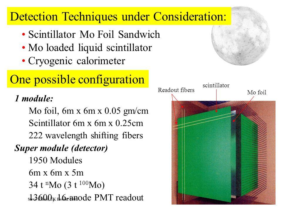 Steve Elliott, UK Forum 2003 Scintillator Mo Foil Sandwich Mo loaded liquid scintillator Cryogenic calorimeter One possible configuration scintillator