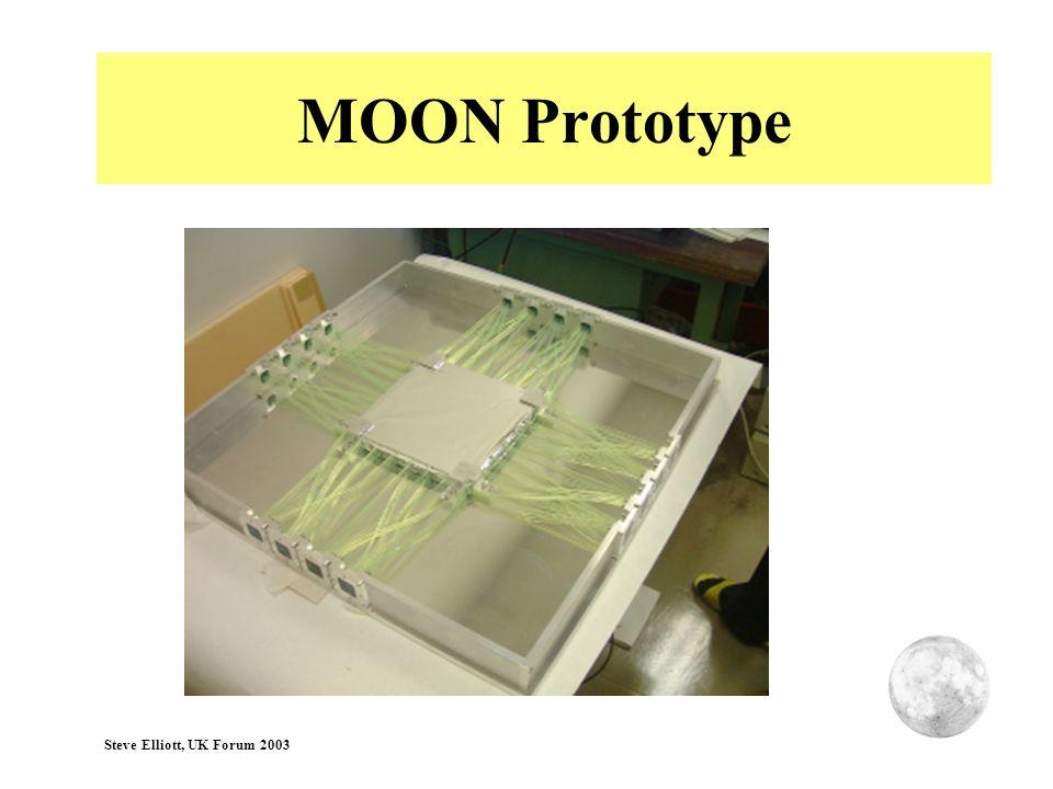Steve Elliott, UK Forum 2003 MOON Prototype