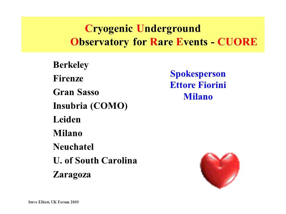 Steve Elliott, UK Forum 2003 Cryogenic Underground Observatory for Rare Events - CUORE Berkeley Firenze Gran Sasso Insubria (COMO) Leiden Milano Neuch