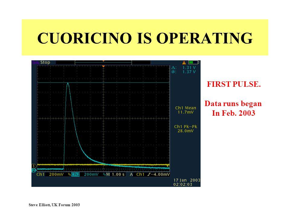 Steve Elliott, UK Forum 2003 CUORICINO IS OPERATING FIRST PULSE. Data runs began In Feb. 2003