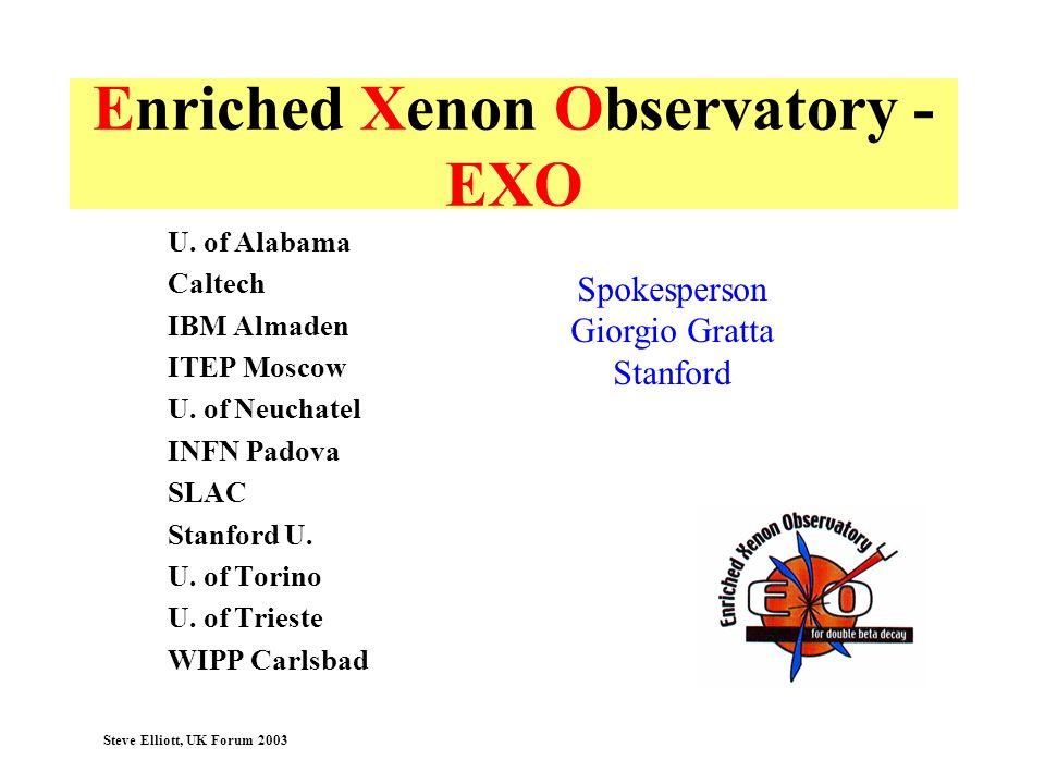 Steve Elliott, UK Forum 2003 Enriched Xenon Observatory - EXO U. of Alabama Caltech IBM Almaden ITEP Moscow U. of Neuchatel INFN Padova SLAC Stanford