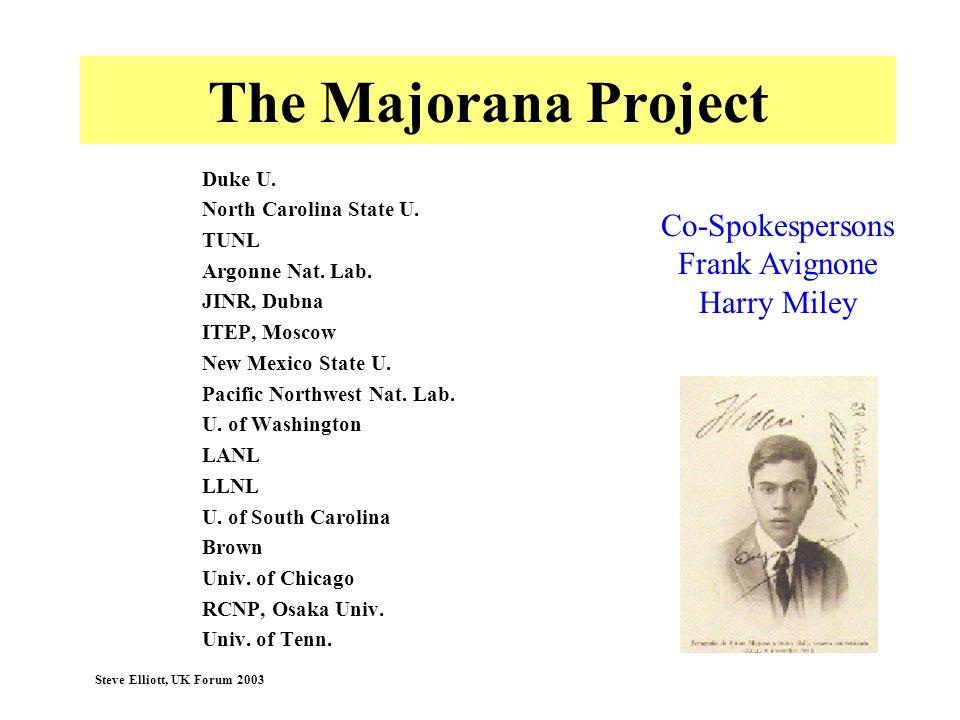 Steve Elliott, UK Forum 2003 The Majorana Project Duke U. North Carolina State U. TUNL Argonne Nat. Lab. JINR, Dubna ITEP, Moscow New Mexico State U.