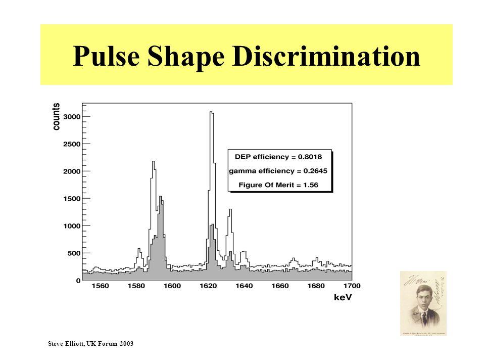 Steve Elliott, UK Forum 2003 Pulse Shape Discrimination