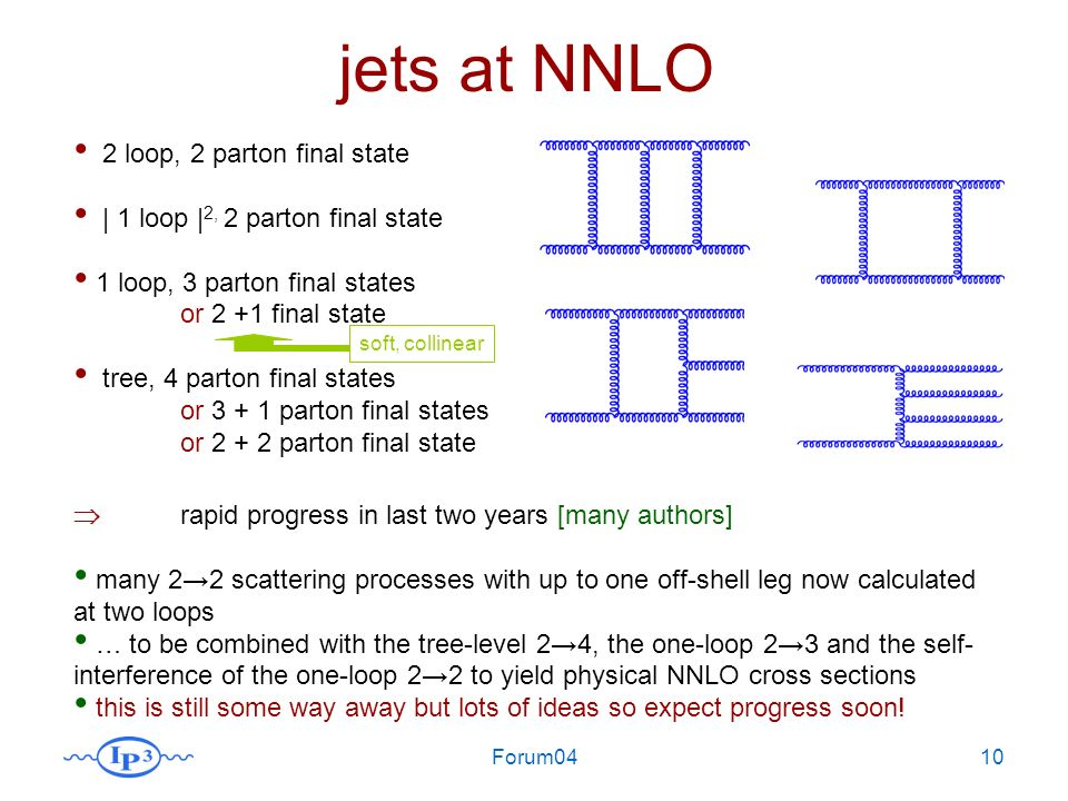 Forum0410 jets at NNLO 2 loop, 2 parton final state | 1 loop | 2, 2 parton final state 1 loop, 3 parton final states or 2 +1 final state tree, 4 parton final states or 3 + 1 parton final states or 2 + 2 parton final state rapid progress in last two years [many authors] many 22 scattering processes with up to one off-shell leg now calculated at two loops … to be combined with the tree-level 24, the one-loop 23 and the self- interference of the one-loop 22 to yield physical NNLO cross sections this is still some way away but lots of ideas so expect progress soon.