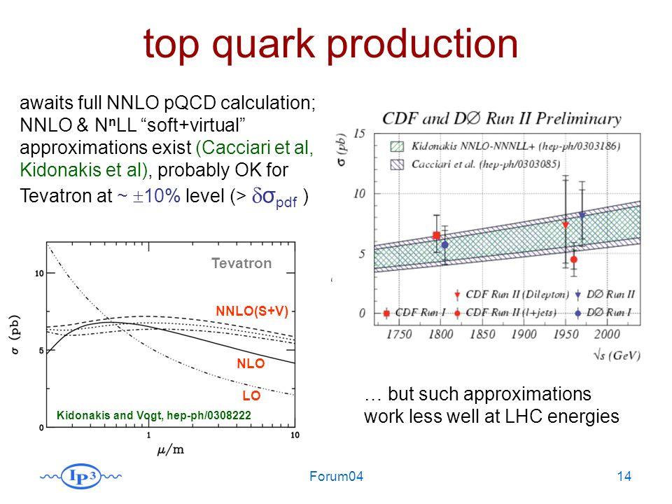 Forum0414 top quark production awaits full NNLO pQCD calculation; NNLO & N n LL soft+virtual approximations exist (Cacciari et al, Kidonakis et al), p