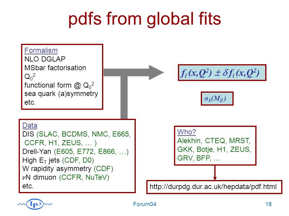Forum0416 pdfs from global fits Formalism NLO DGLAP MSbar factorisation Q 0 2 functional form @ Q 0 2 sea quark (a)symmetry etc. Who? Alekhin, CTEQ, M