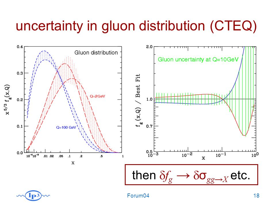 Forum0418 uncertainty in gluon distribution (CTEQ) then f g σ ggX etc.