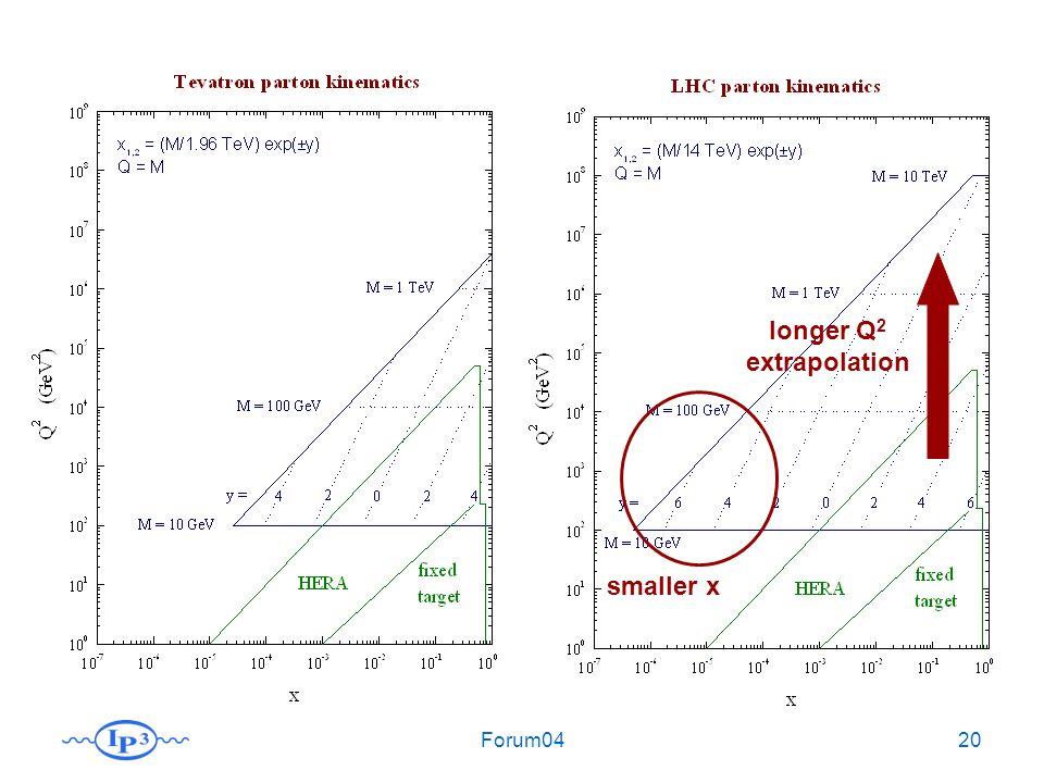 Forum0420 longer Q 2 extrapolation smaller x