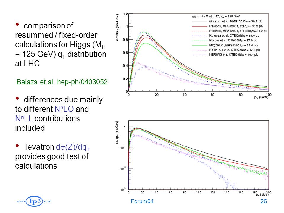 Forum0426 comparison of resummed / fixed-order calculations for Higgs (M H = 125 GeV) q T distribution at LHC Balazs et al, hep-ph/0403052 differences due mainly to different N n LO and N n LL contributions included Tevatron d (Z)/dq T provides good test of calculations