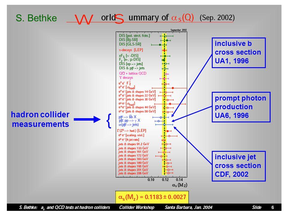 Forum0428 inclusive b cross section UA1, 1996 prompt photon production UA6, 1996 inclusive jet cross section CDF, 2002 S. Bethke hadron collider measu