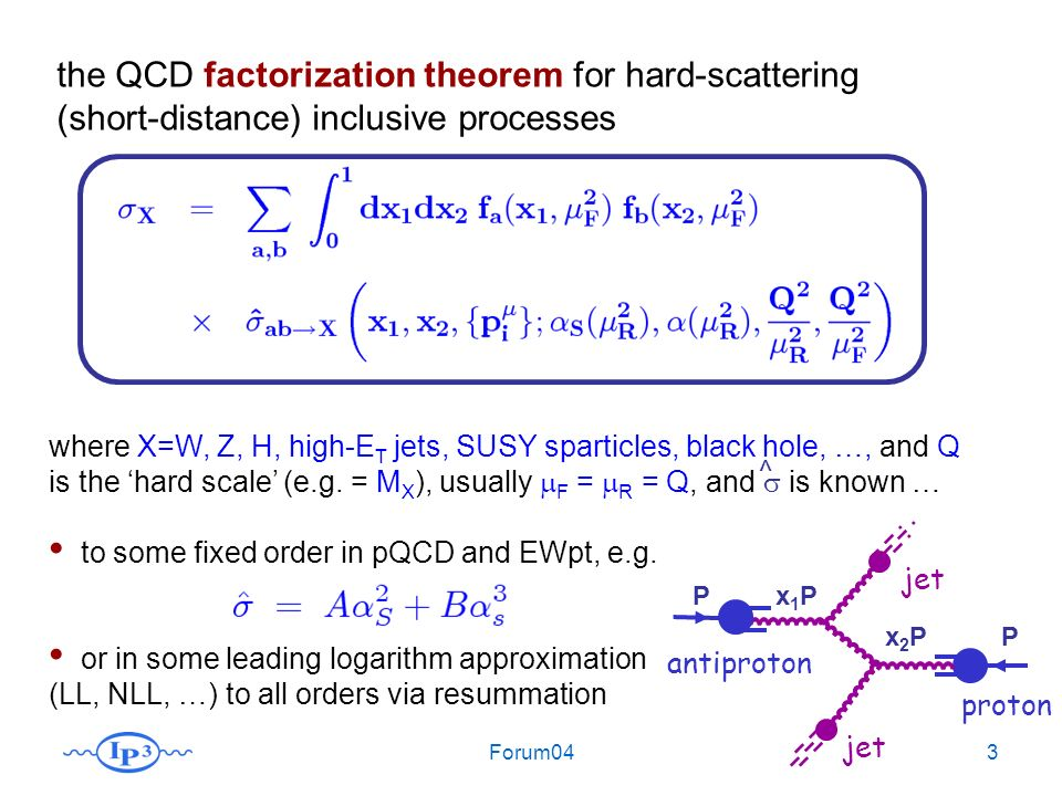 Forum043 the QCD factorization theorem for hard-scattering (short-distance) inclusive processes ^ proton jet antiproton Px1Px1P x2Px2PP where X=W, Z,