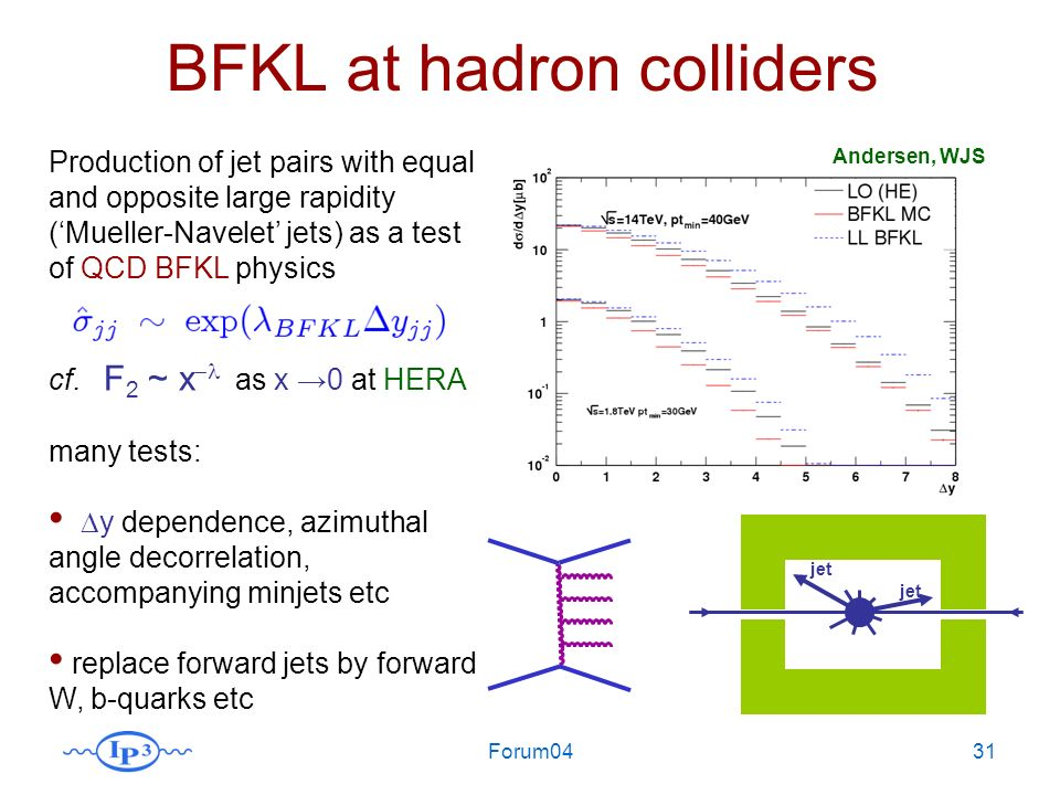 Forum0431 BFKL at hadron colliders Andersen, WJS jet Production of jet pairs with equal and opposite large rapidity (Mueller-Navelet jets) as a test of QCD BFKL physics cf.