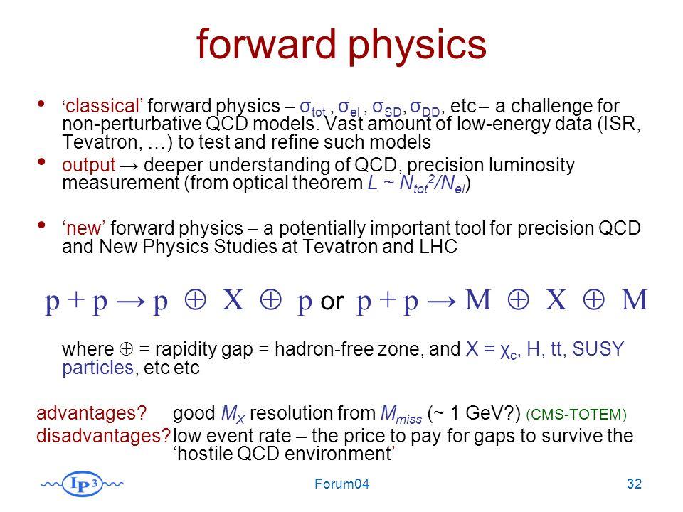 Forum0432 forward physics classical forward physics – σ tot, σ el, σ SD, σ DD, etc – a challenge for non-perturbative QCD models. Vast amount of low-e