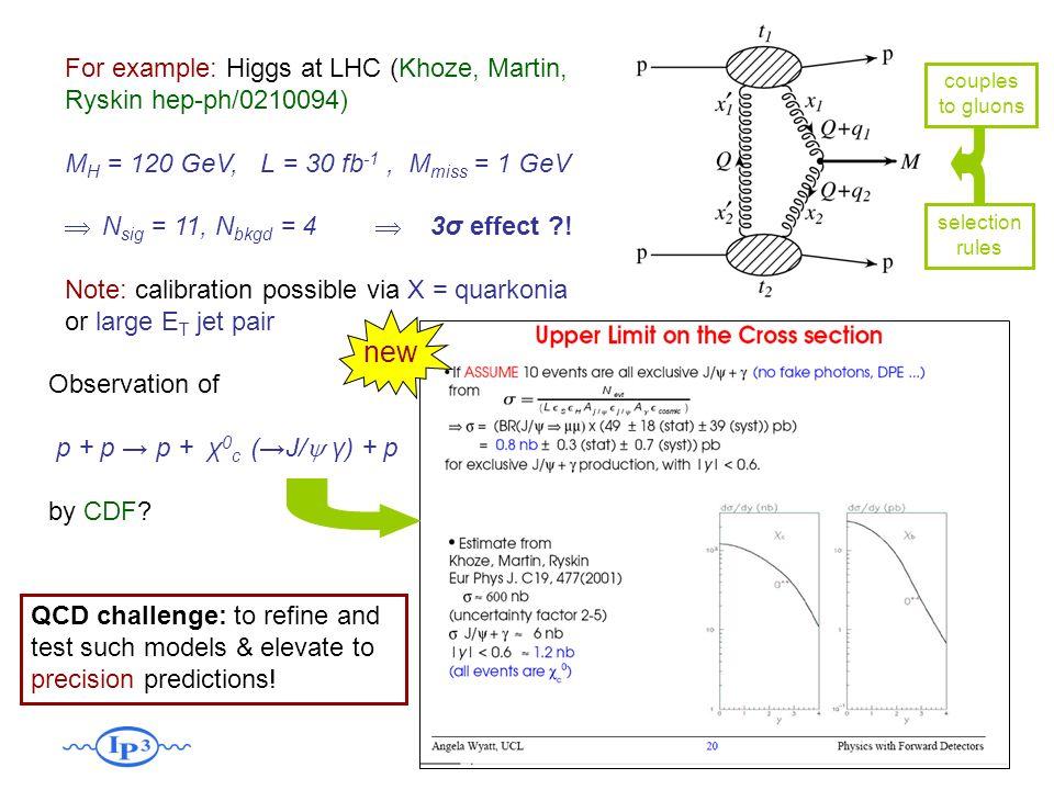 Forum0434 For example: Higgs at LHC (Khoze, Martin, Ryskin hep-ph/0210094) M H = 120 GeV, L = 30 fb -1, M miss = 1 GeV N sig = 11, N bkgd = 4 3σ effec