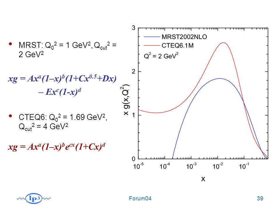 Forum0439 MRST: Q 0 2 = 1 GeV 2, Q cut 2 = 2 GeV 2 xg = Ax a (1–x) b (1+Cx 0.5 +Dx) – Ex c (1-x) d CTEQ6: Q 0 2 = 1.69 GeV 2, Q cut 2 = 4 GeV 2 xg = A