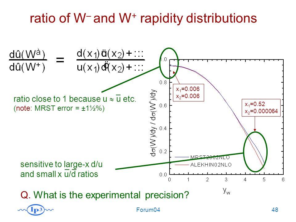 Forum0448 ratio of W – and W + rapidity distributions x 1 =0.52 x 2 =0.000064 x 1 =0.006 x 2 =0.006 ratio close to 1 because u u etc. (note: MRST erro