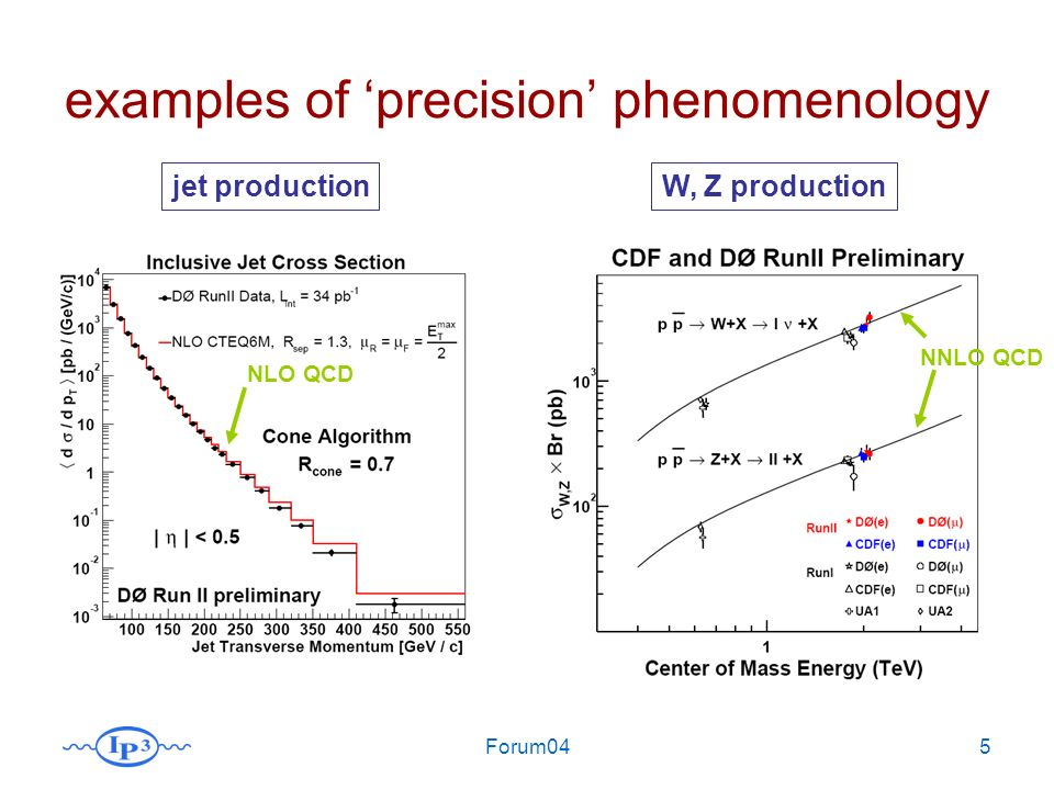 Forum045 examples of precision phenomenology W, Z productionjet production NNLO QCD NLO QCD