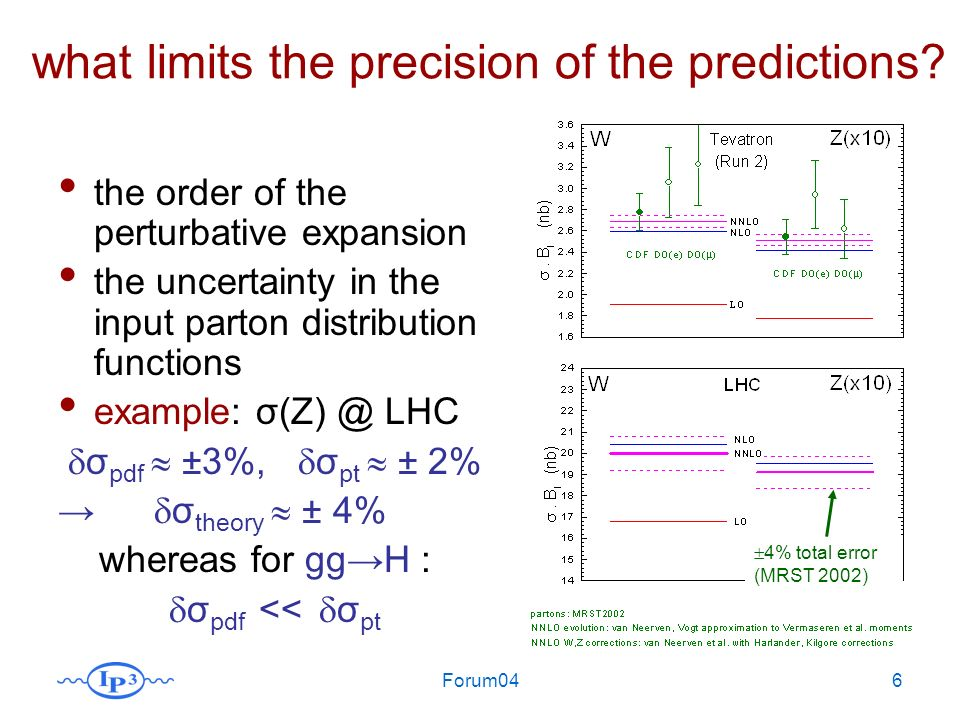 Forum046 what limits the precision of the predictions? the order of the perturbative expansion the uncertainty in the input parton distribution functi
