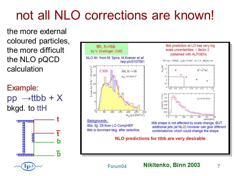 Forum047 t t b b Nikitenko, Binn 2003 not all NLO corrections are known.