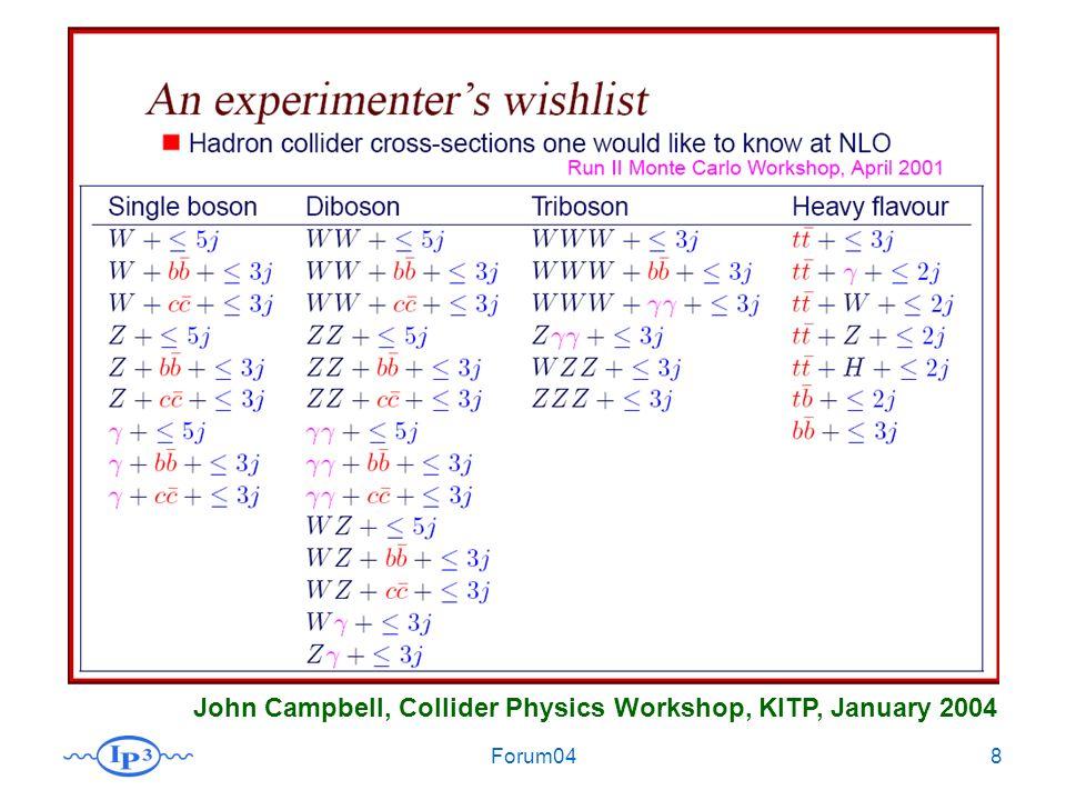 Forum048 John Campbell, Collider Physics Workshop, KITP, January 2004