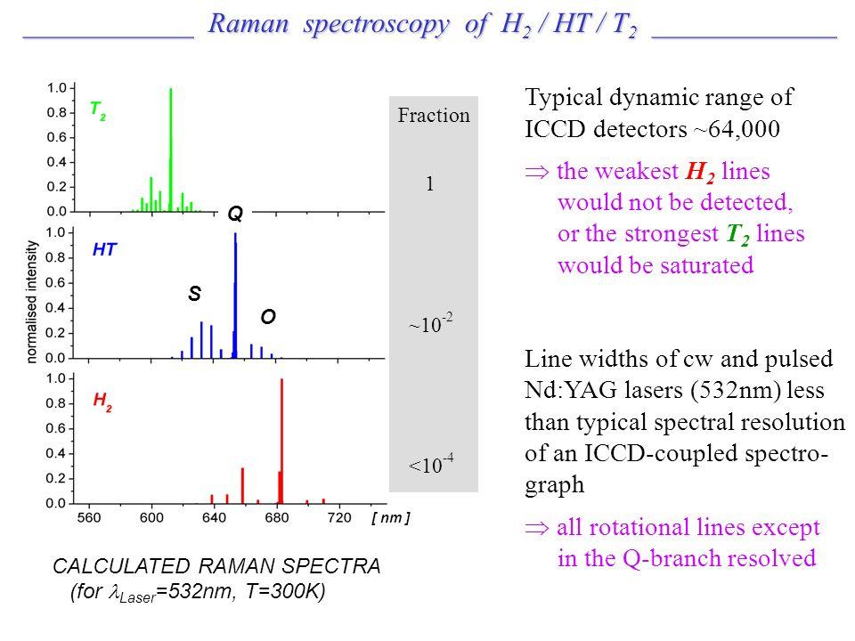 ____________ Raman spectroscopy of H 2 / HT / T 2 _____________ ____________ Raman spectroscopy of H 2 / HT / T 2 _____________ CALCULATED RAMAN SPECT