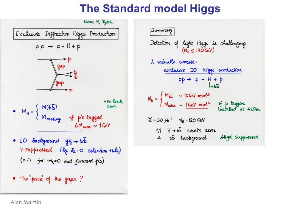 The Standard model Higgs Alan Martin