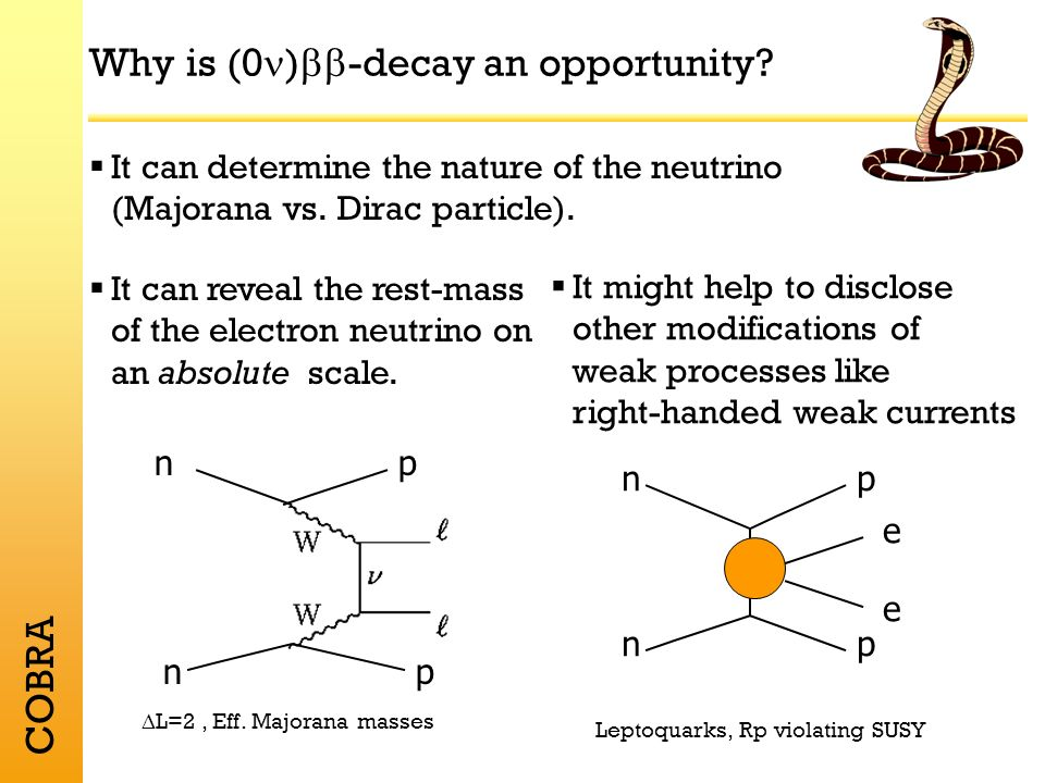 COBRA Why is (0 ) -decay an opportunity. It can determine the nature of the neutrino (Majorana vs.