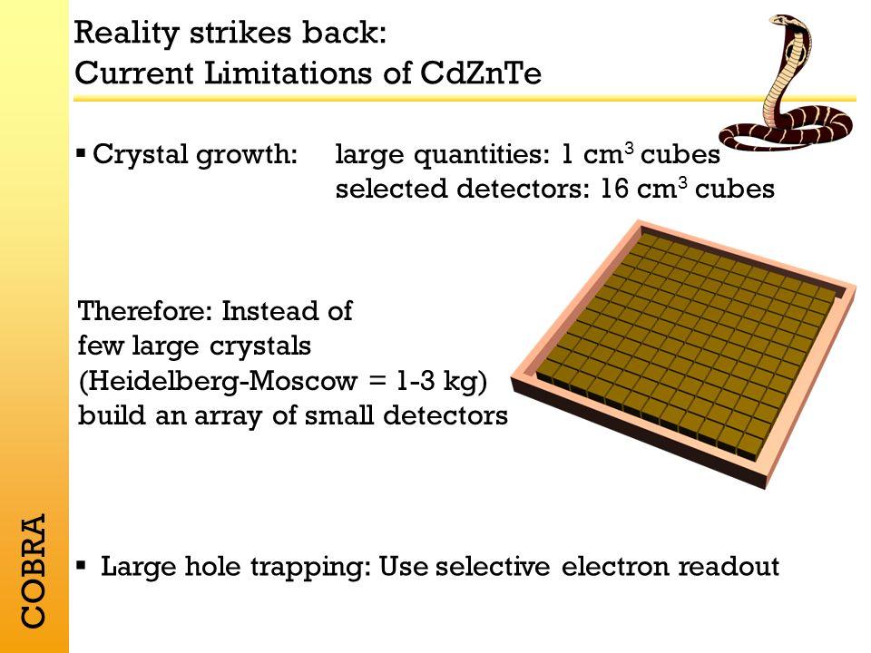 COBRA Idea: Build an array of CdZnTe detectors.
