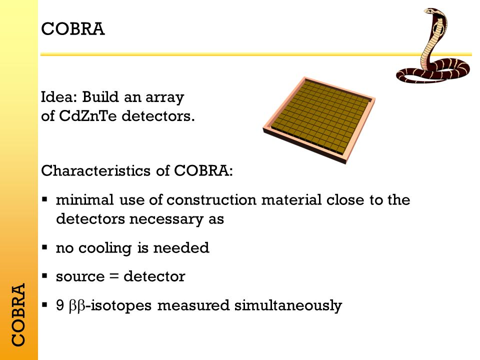 COBRA Idea: Build an array of CdZnTe detectors.