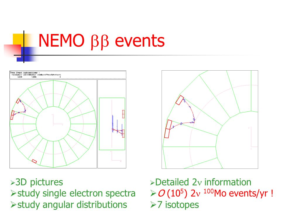 NEMO background events e + e - e - (~7 MeV) from n