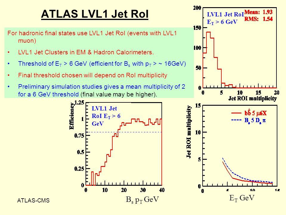 ATLAS-CMS8 ATLAS LVL1 Jet RoI LVL1 Jet RoI E T > 6 GeV E T GeV LVL1 Jet RoI E T > 6 GeV B s p T GeV For hadronic final states use LVL1 Jet RoI (events