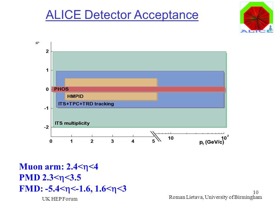 Roman Lietava, University of Birmingham UK HEP Forum 10 ALICE Detector Acceptance Muon arm: 2.4< <4 PMD 2.3< <3.5 FMD: -5.4< <-1.6, 1.6< <3