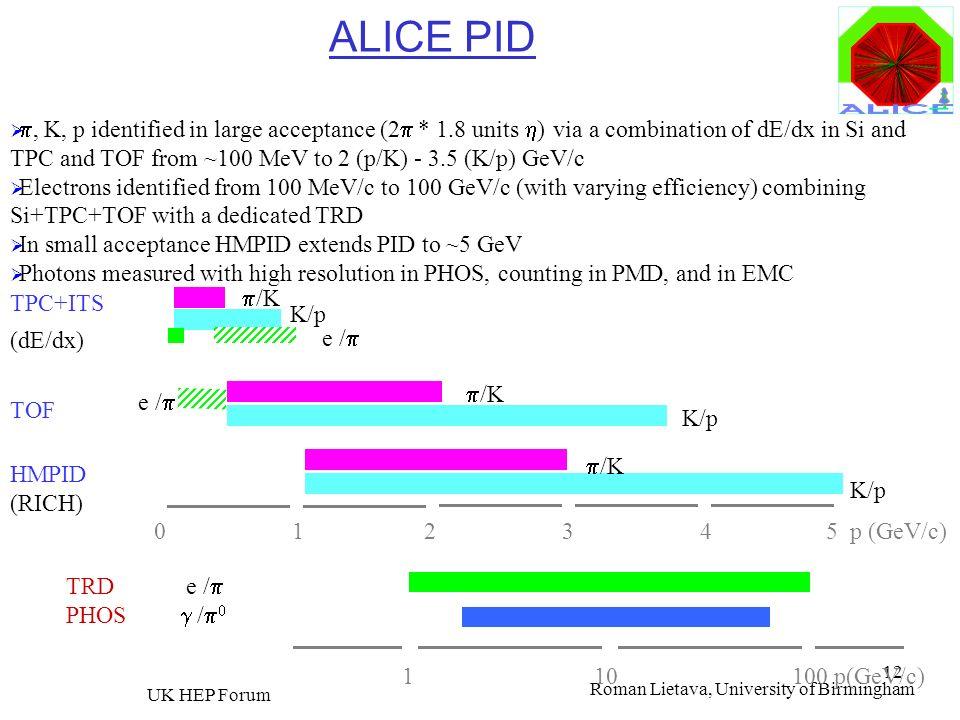 Roman Lietava, University of Birmingham UK HEP Forum 12 ALICE PID, K, p identified in large acceptance (2 * 1.8 units ) via a combination of dE/dx in
