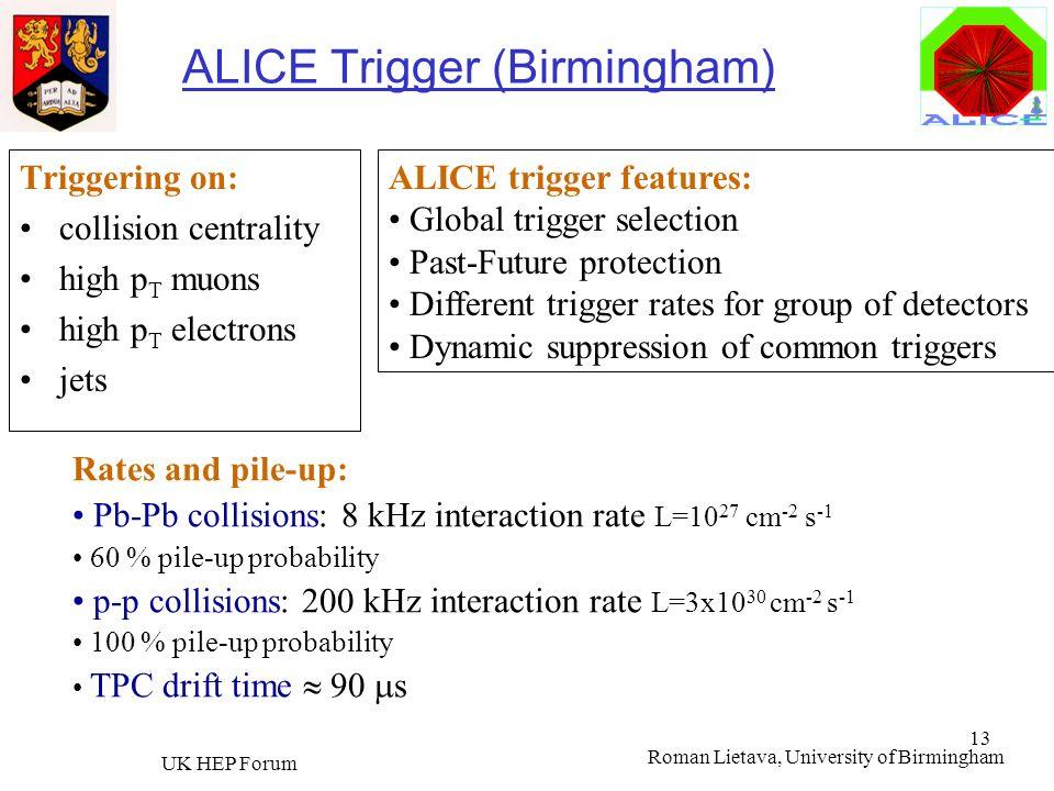 Roman Lietava, University of Birmingham UK HEP Forum 13 ALICE Trigger (Birmingham) Triggering on: collision centrality high p T muons high p T electro