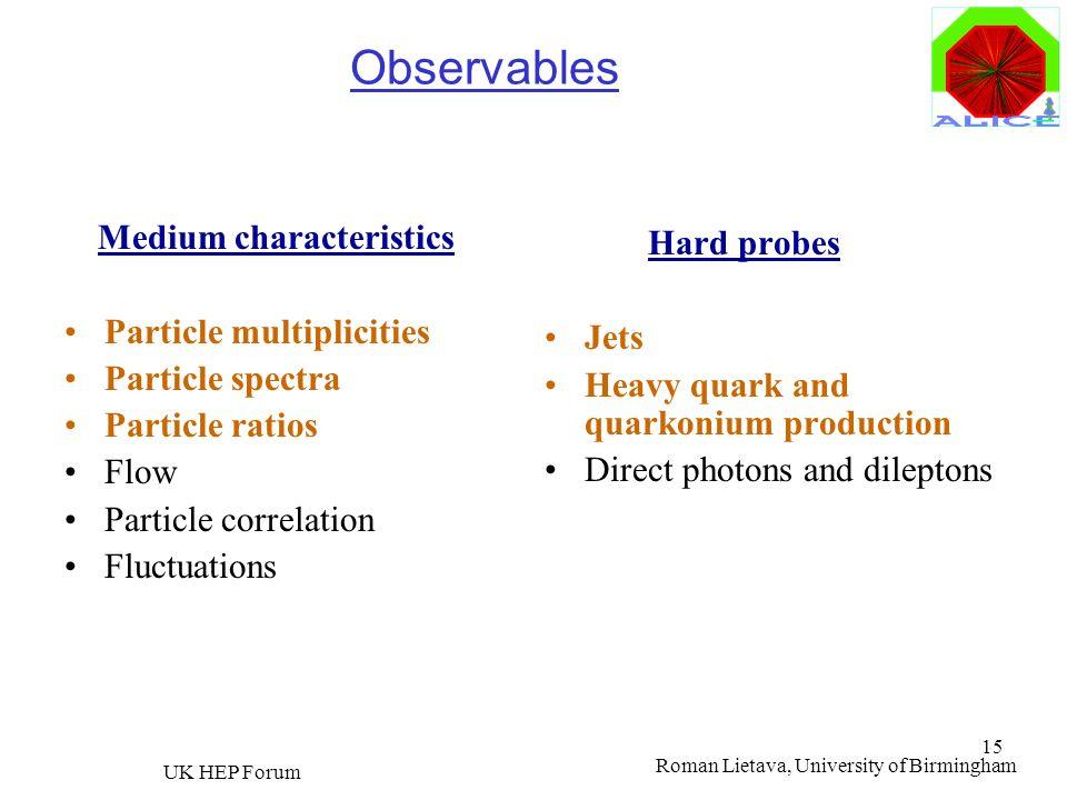 Roman Lietava, University of Birmingham UK HEP Forum 15 Observables Medium characteristics Particle multiplicities Particle spectra Particle ratios Fl