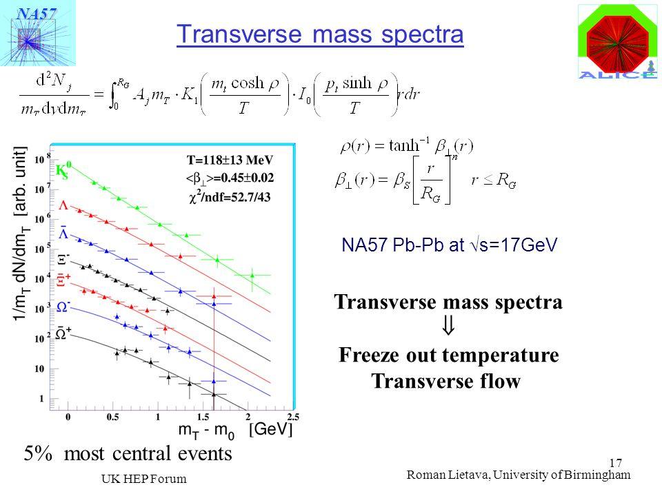 Roman Lietava, University of Birmingham UK HEP Forum 17 Transverse mass spectra 5% most central events NA57 Pb-Pb at s=17GeV Transverse mass spectra F