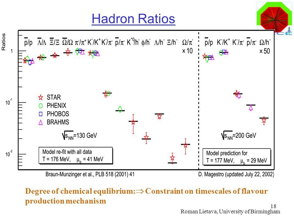 Roman Lietava, University of Birmingham 18 Hadron Ratios Degree of chemical equlibrium: Constraint on timescales of flavour production mechanism